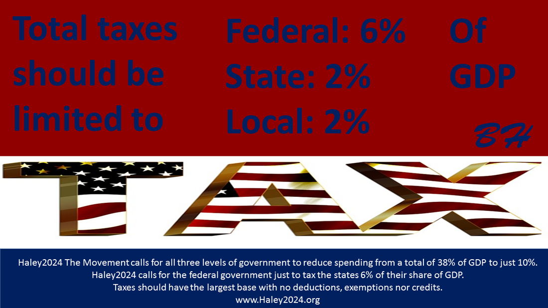 u s federal government and economic issues The size and role of government: economic issues  federal spending was about one-third of today's federal budget in  budget of the us government, historical.