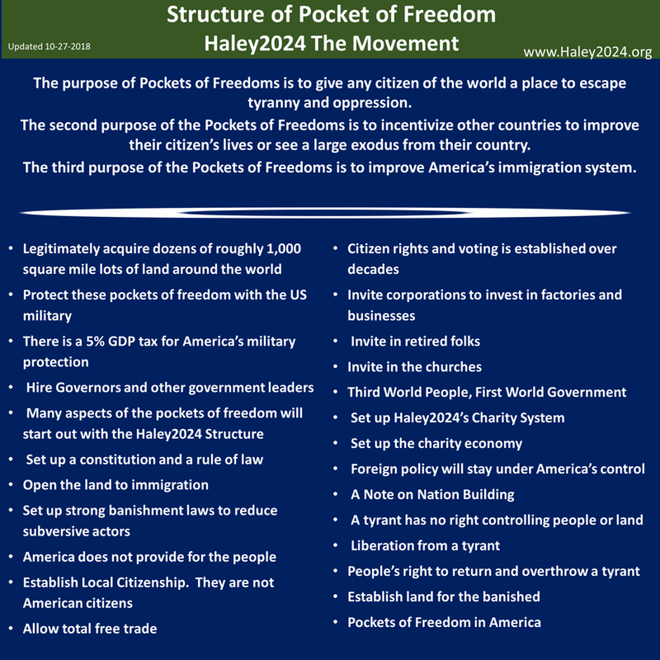 Foreign Policy: Pockets of Freedom